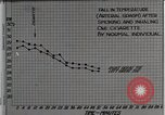 Image of decrease in circulation Detroit Michigan Henry Ford Hospital USA, 1936, second 9 stock footage video 65675023147