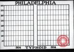 Image of prevention of diseases Philadelphia Pennsylvania USA, 1924, second 12 stock footage video 65675032270