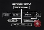 Image of United States Army Services of Supply United States USA, 1942, second 4 stock footage video 65675036444
