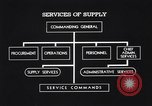 Image of United States Army Services of Supply United States USA, 1942, second 5 stock footage video 65675036444