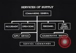 Image of United States Army Services of Supply United States USA, 1942, second 7 stock footage video 65675036444