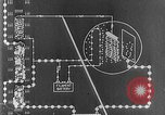 Image of Radio transmission and Reception United States USA, 1941, second 8 stock footage video 65675042999