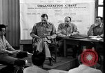 Image of Major Tisdell Manila Philippines, 1946, second 1 stock footage video 65675077905